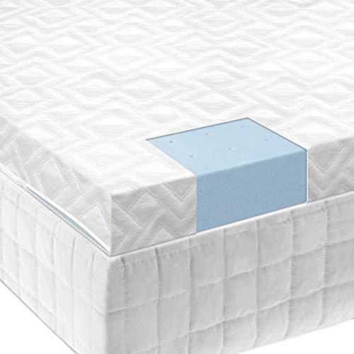 ISOLUS 2.5 Inch Ventilated Gel Memory Foam Mattress Topper - Cal King
